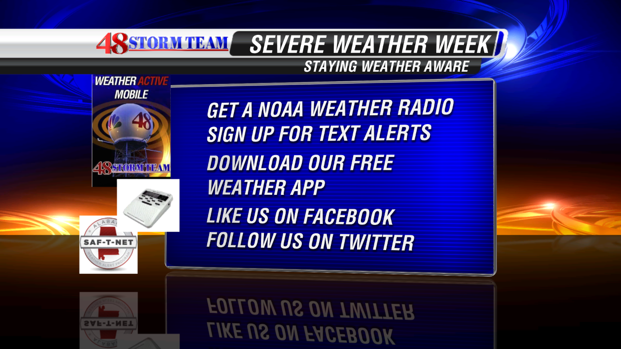 Severe Weather Awareness Week - Be Prepared - WAFF Weather
