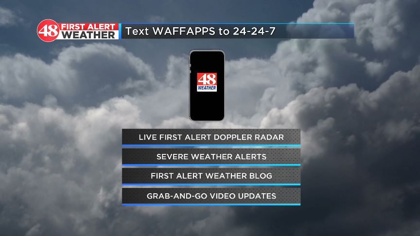 Colder with Sunshine Ahead of Weekend Storms - WAFF Weather