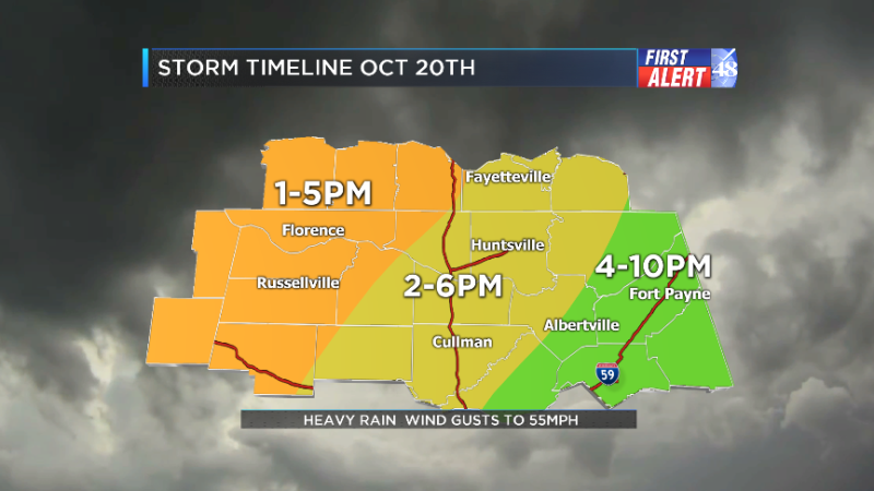 Strong storms followed by much cooler temps  - WAFF Weather