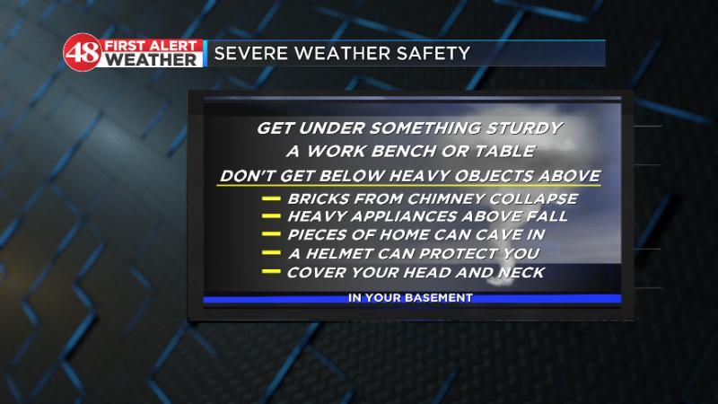 Safety4